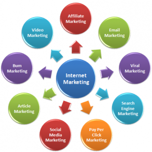 Internet Marketing in Hyderabad