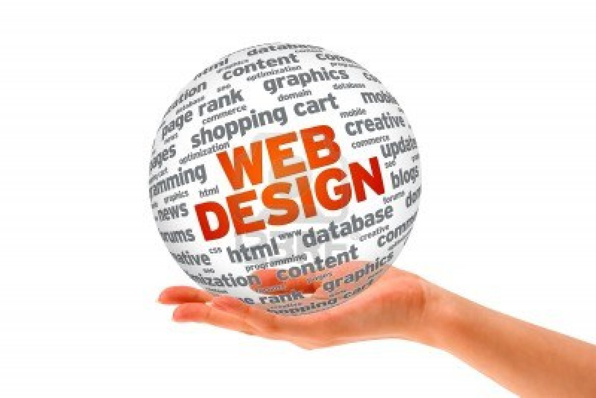 Web Designing Hyderabad Web Design Hyderabad Web